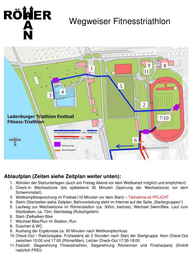 Stadionplan Fitness